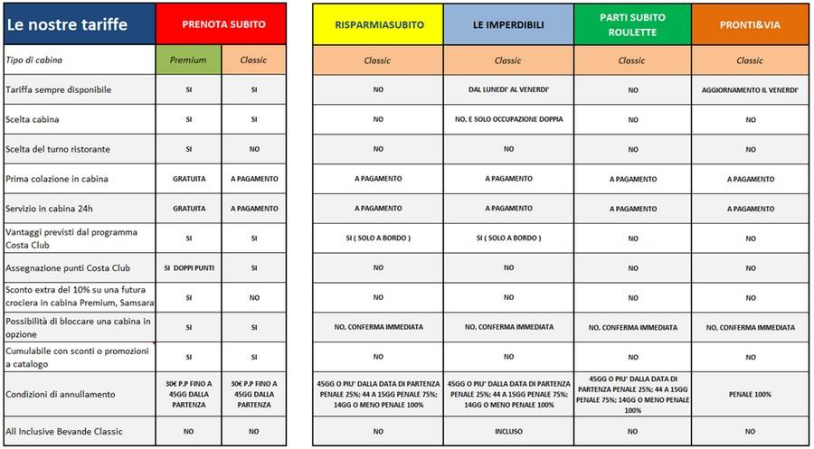 Costa Crociere-Tabella riepilogative tariffe 2013-immagine-jpg