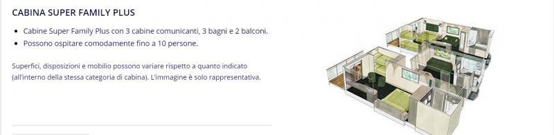 Rendering cabine MSC Meraviglia-cabina-super-family-jpg
