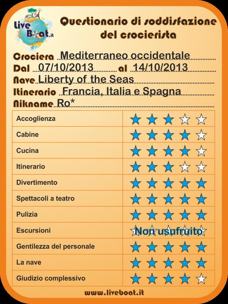Considerazioni finali crociera Liberty of the seas 2013-questionario-di-fine-crociere-ro-1-png