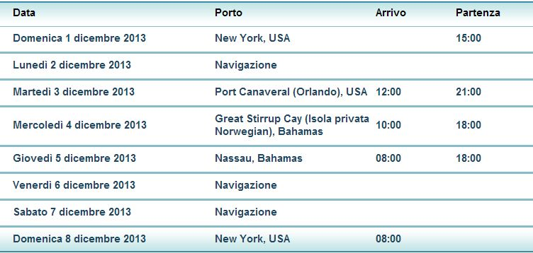 2013/12/01 - Norwegian Breakaway - New York Florida Bahamas-itinerario-ncl-breakaway-jpg
