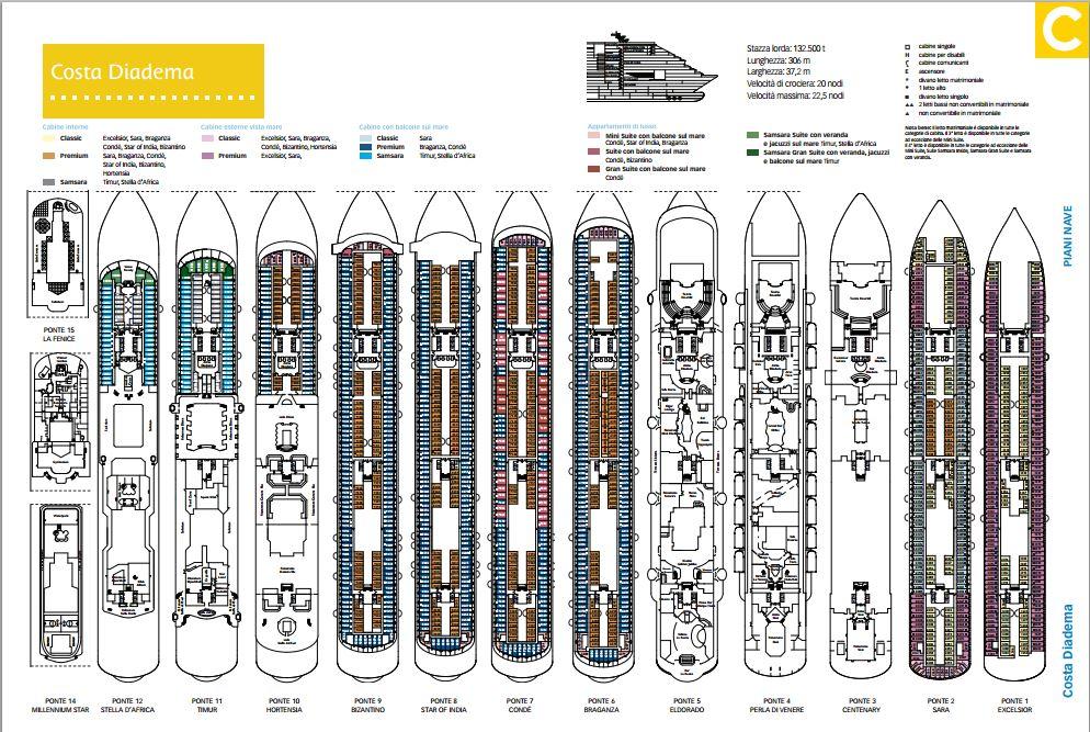 Piani nave costa diadema liveboat sito forum e blog crociere for Cabina a 2 piani