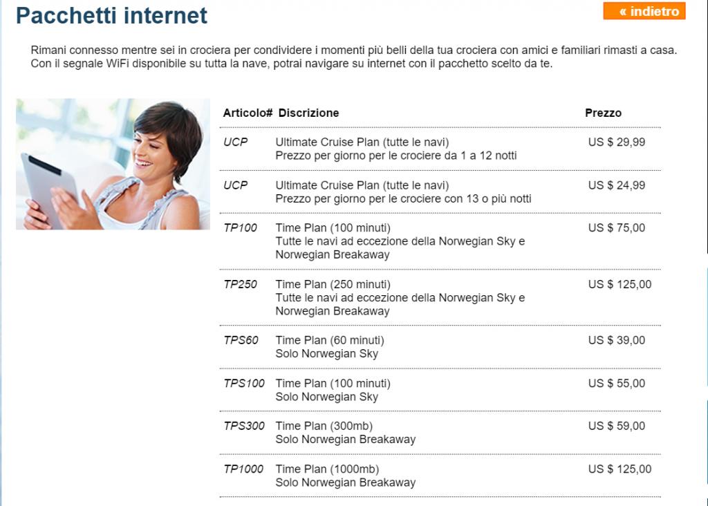Pacchetti internet NCL