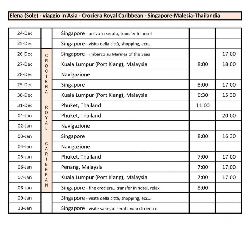 2014/12/24 Crociera Mariner OTS Royal Caribbean  Singapore -Malesia- Thailandia-uploadfromtaptalk1419359508447-jpg