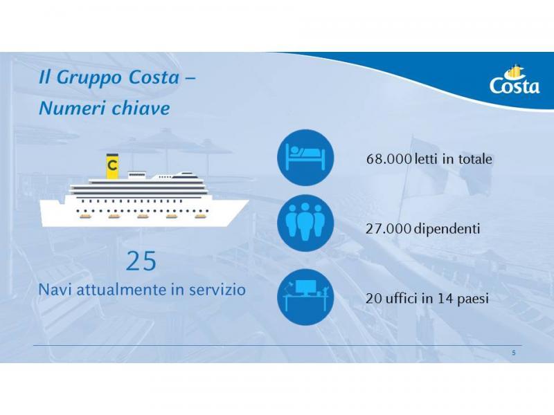 Costa Crociere presenta il programma Excellent-conferenza-stama-costa-crociera-luglio-2015-7-jpg