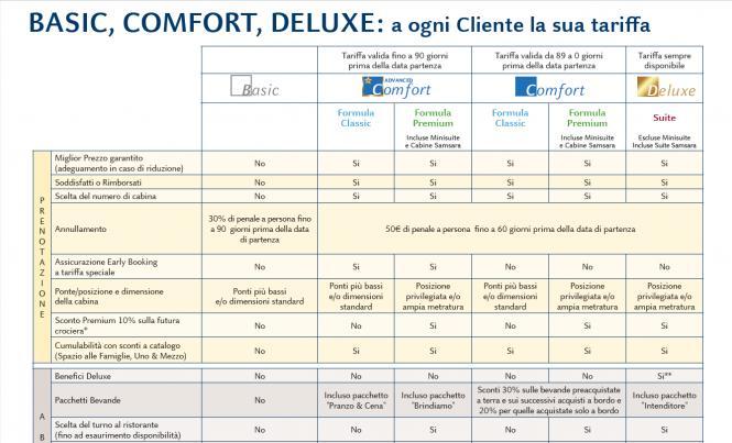 """""""Il nuovo sistema di prezzi"""" In diretta Costa Crociere il Webinar per chiarimenti-nuova-strategia-prezzi-costa-crociere-jpg"""