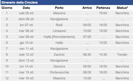 2013/10/05 - MSC LIRICA - Grecia, Cipro, Israele-schermata-2013-10-02-23-58-56-png