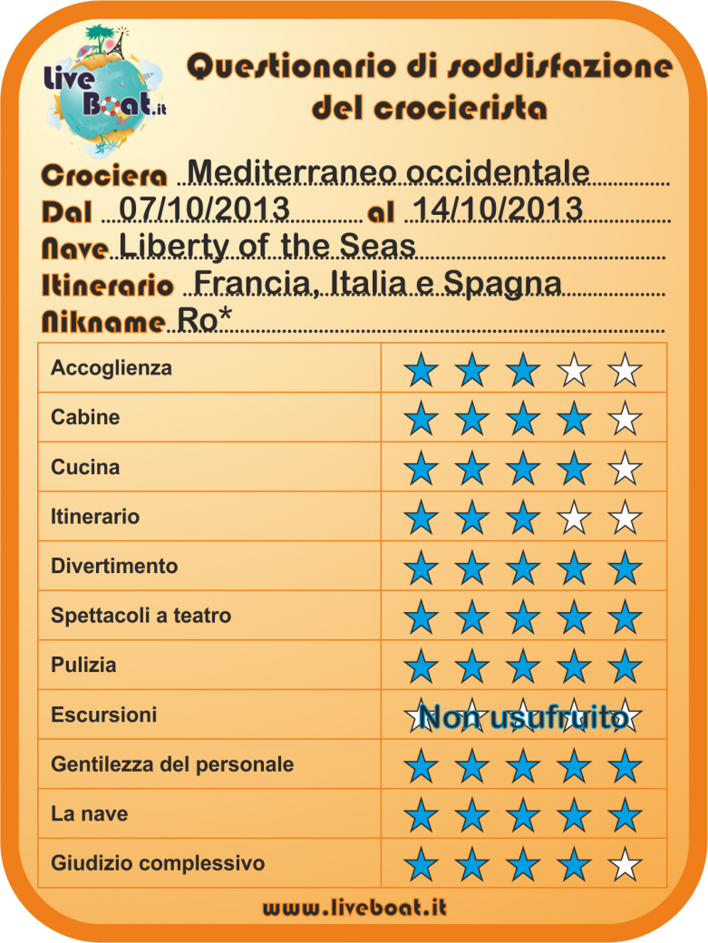 Considerazioni finali crociera Liberty of the seas 2013-questionario-crociere-ro-1-png
