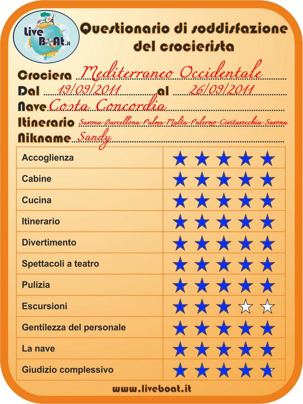 COSTA CONCORDIA - Magico Mediterraneo, 19-26/09/2011-questionario_concordia-jpg