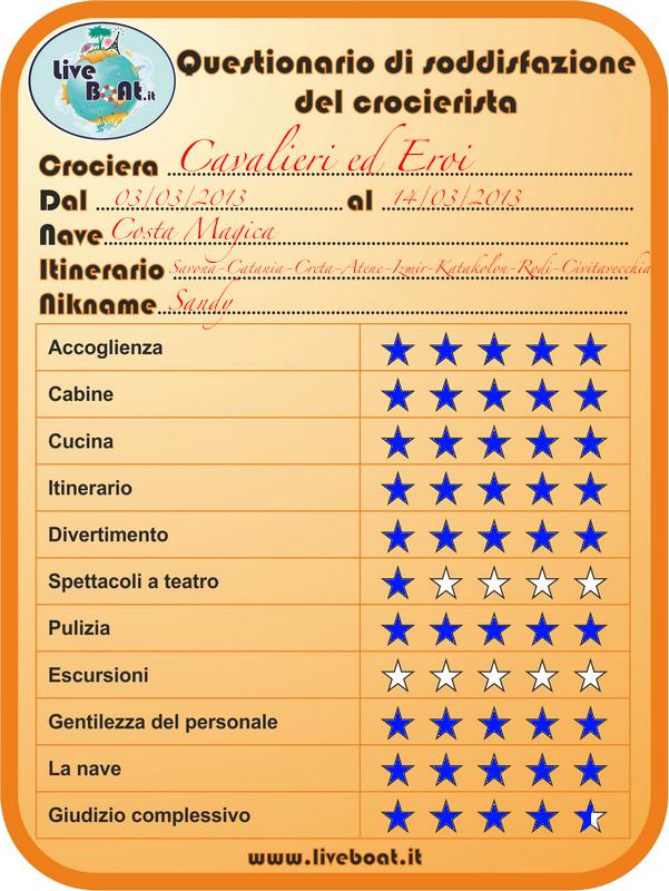 COSTA MAGICA - Cavalieri ed Eroi, 03/03/2013 - 14/03/2013-questionario_magica-jpg