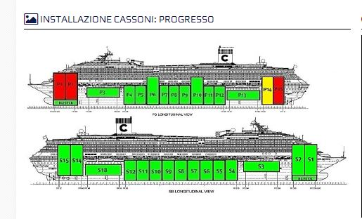 The Parbuckling Project Costa Concordia removal-cattura-jpg