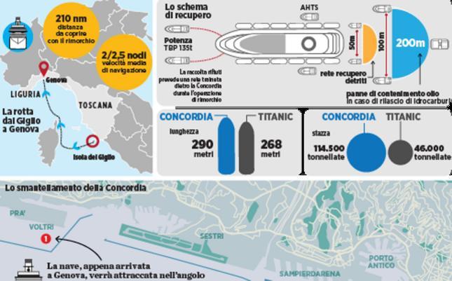 The Parbuckling Project Costa Concordia removal-concordiabis0107-k0bb-645x400-meditelegraphweb-jpg