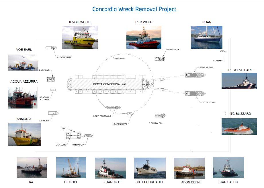 Liveboat in Diretta dall'Isola del Giglio e arrivo a Genova-concordia-removal-jpg