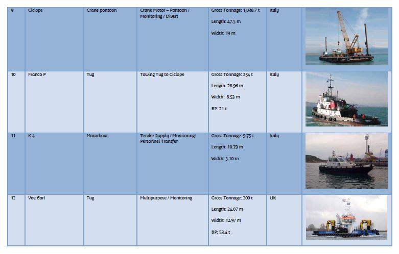 Liveboat in Diretta dall'Isola del Giglio e arrivo a Genova-navi-appoggio-costa-concordia-2-jpg