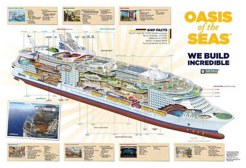 6 Oasis of the seas
